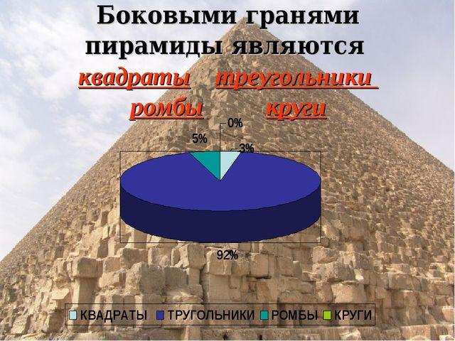 Боковыми гранями пирамиды являются квадраты треугольники ромбы круги