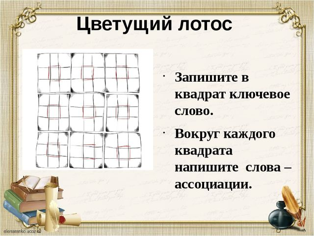Запишите в квадрат ключевое слово. Вокруг каждого квадрата напишите слова –а...