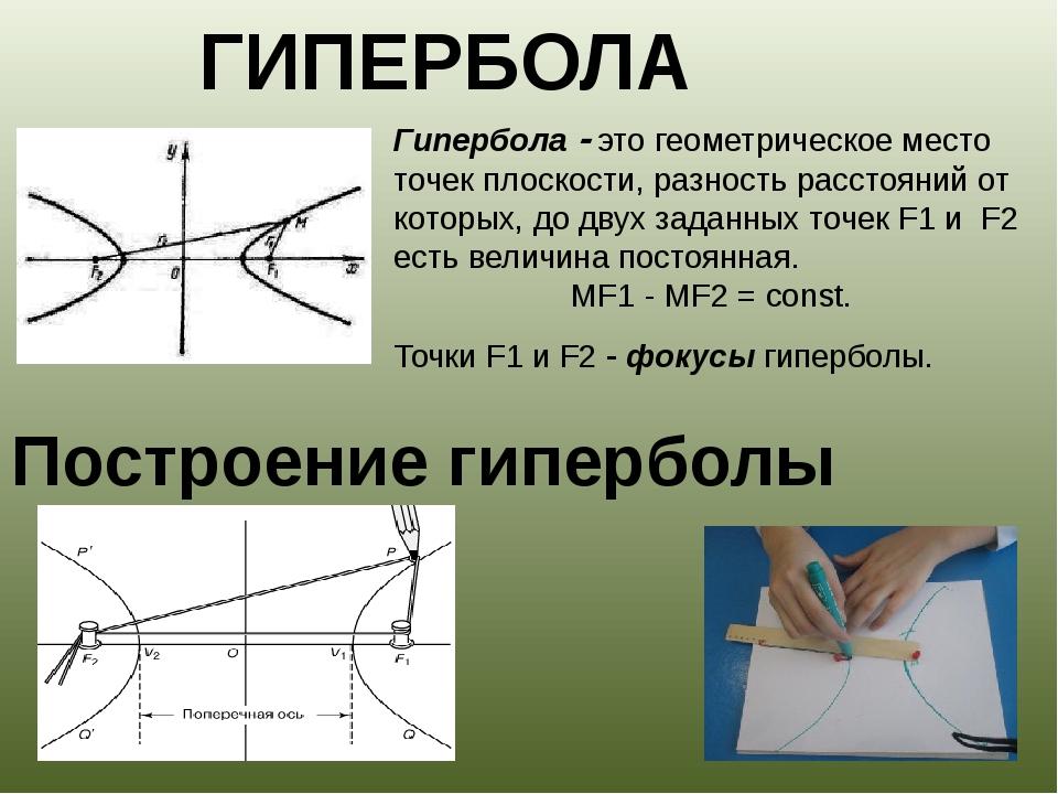 Что такое гипербола рисунки