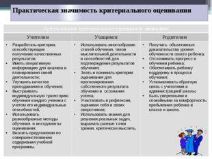 Практическая значимость критериального оценивания Использованиекритериального
