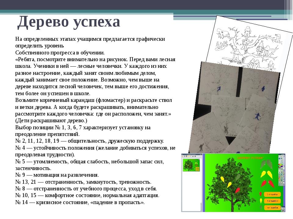 Дерево успеха На определенных этапах учащимся предлагается графически определ...