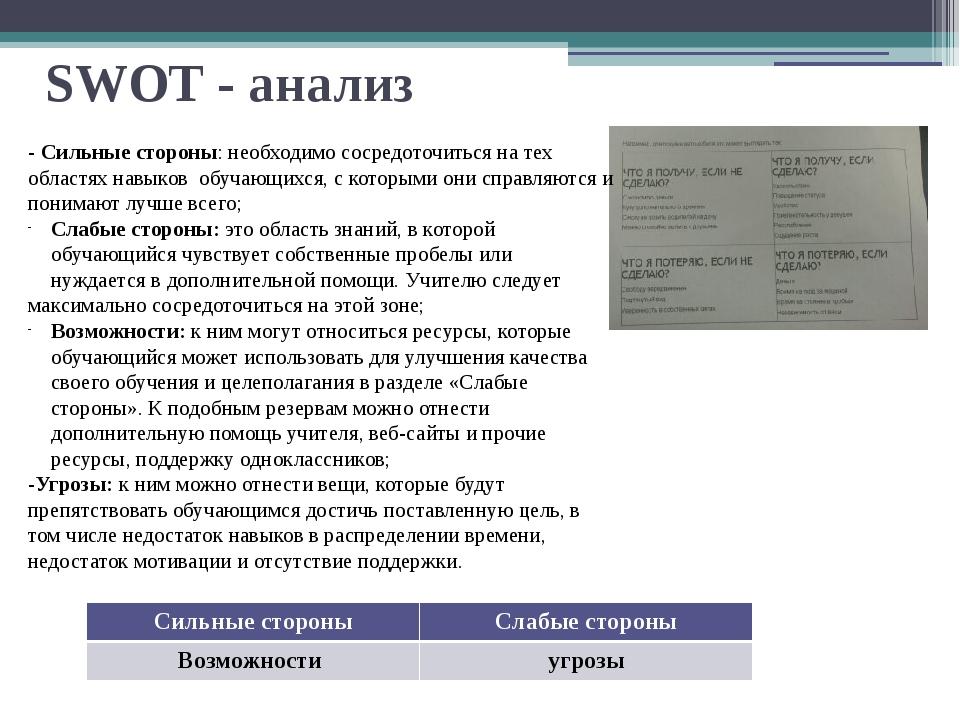 SWOT - анализ - Сильные стороны: необходимо сосредоточиться на тех областях н...