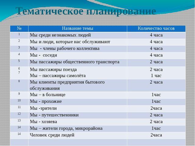 Тематическое планирование № Название темы Количество часов 1 Мы среди незнак...