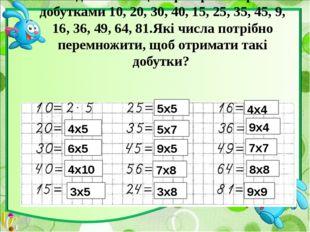 Знайди в таблиці Піфагора комірки з добутками 10, 20, 30, 40, 15, 25, 35, 45,