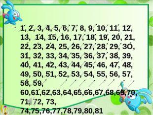 1, 2, 3, 4, 5, 6, 7, 8, 9, 10, 11, 12, 13, 14, 15, 16, 17, 18, 19, 20, 21, 22
