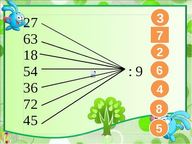 . Число в якому: 5 десятків 2 одиниці; 8 десятків; добуток чисел 9 і 3; чв...