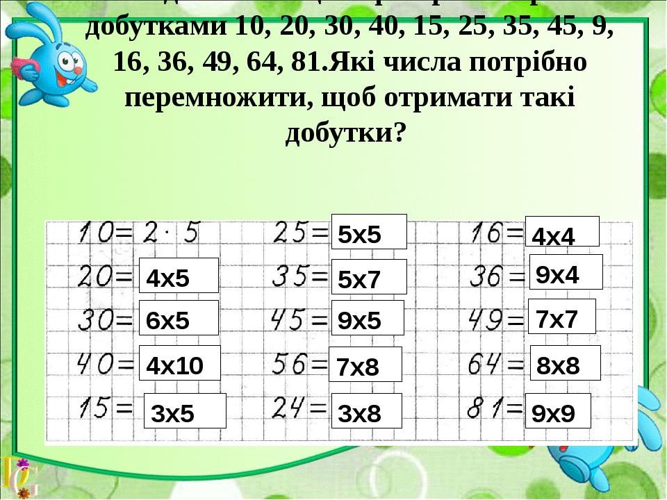 Знайди в таблиці Піфагора комірки з добутками 10, 20, 30, 40, 15, 25, 35, 45,...