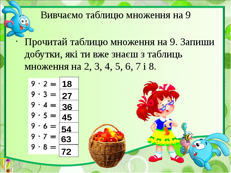 Вивчаємо таблицю множення на 9 Прочитай таблицю множення на 9. Запиши добутки...