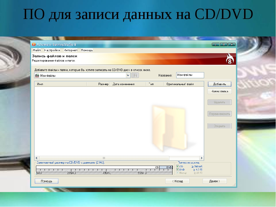 ПО для записи данных на CD/DVD