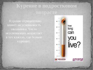 Курение отрицательно влияет на успеваемость школьника. Число неуспевающих во