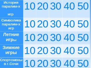 История паралим-х игр1020304050 Символика паралим-х игр1020304050 Л