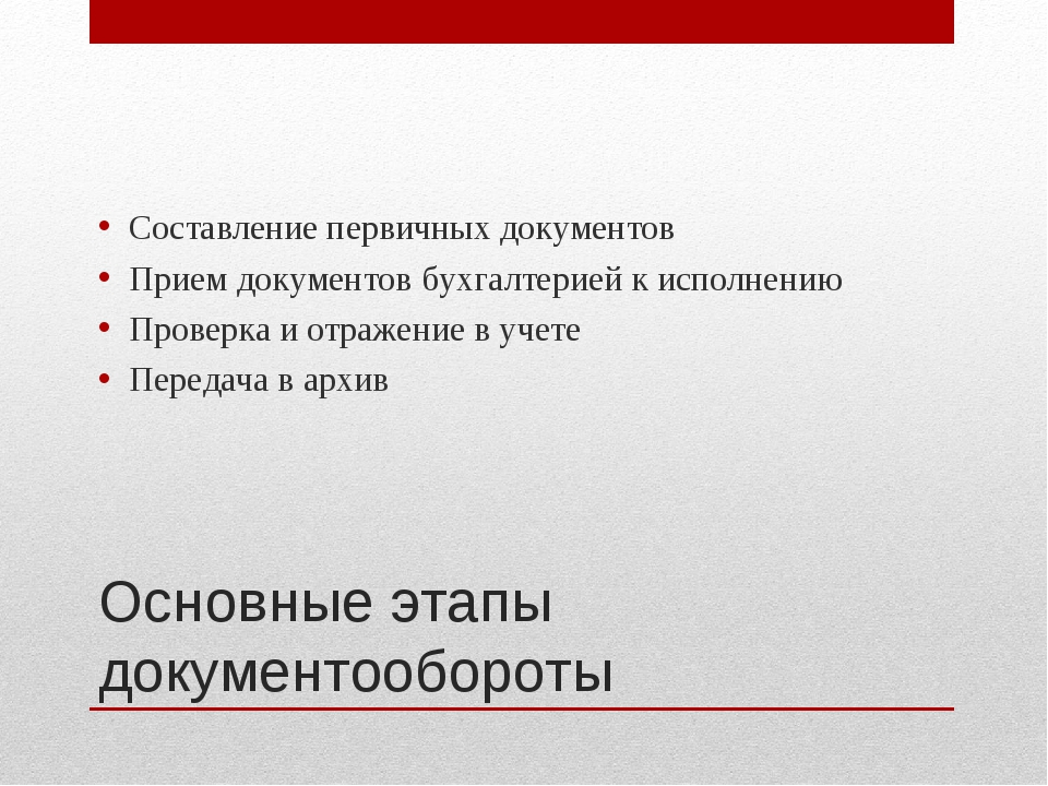 Основные этапы документообороты Составление первичных документов Прием докуме...