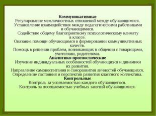 Коммуникативные Регулирование межличностных отношений между обучающимися. Уст