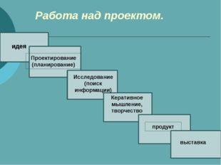 Работа над проектом. идея Проектирование (планирование) Керативное мышление,