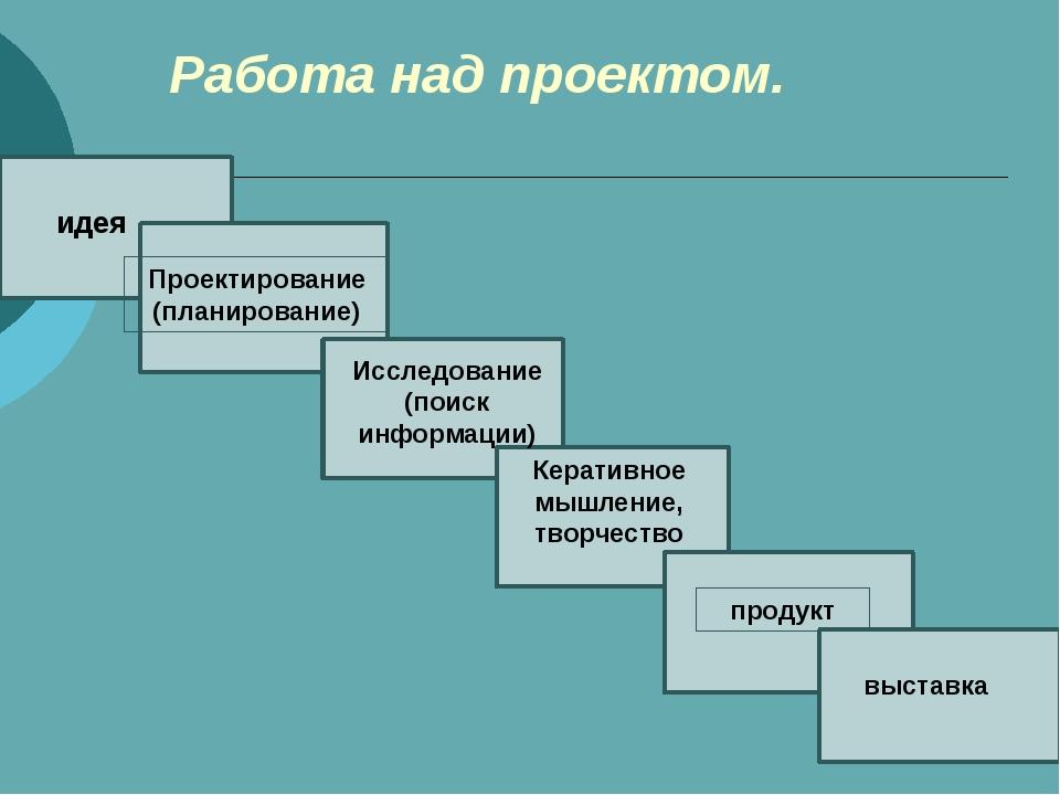 Работа над проектом. идея Проектирование (планирование) Керативное мышление,...