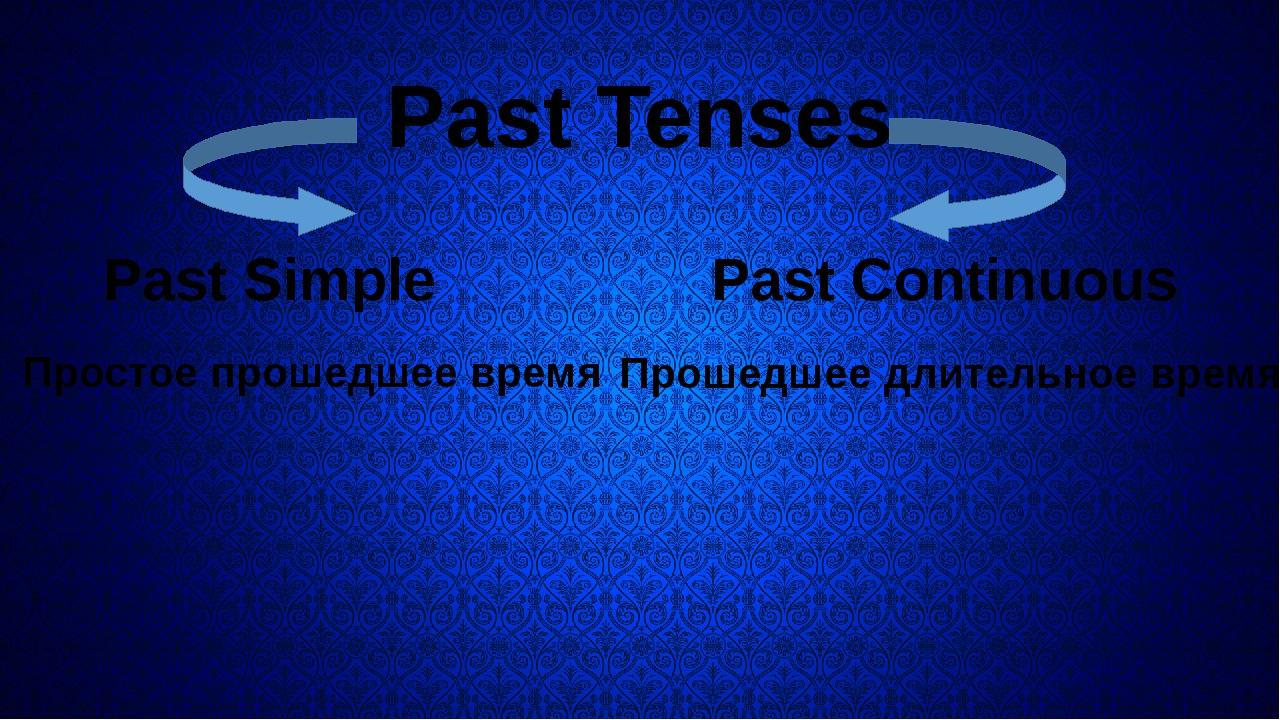 Past Tenses Past Simple Past Continuous Простое прошедшее время Прошедшее дл...