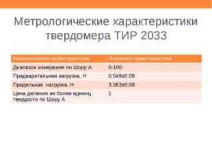 Метрологические характеристики твердомера ТИР 2033 Наименование характеристик