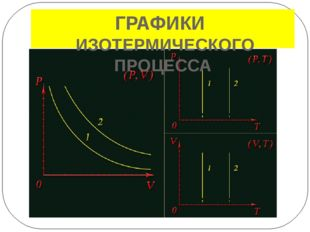 – изменение состояния газа при постоянном давлении (р = const ) Закон Гей –