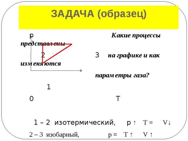 САМОСТОЯТЕЛЬНО Вариант 1 Вариант 2 V 1 V 1 2 3 2 3 0 T 0 T
