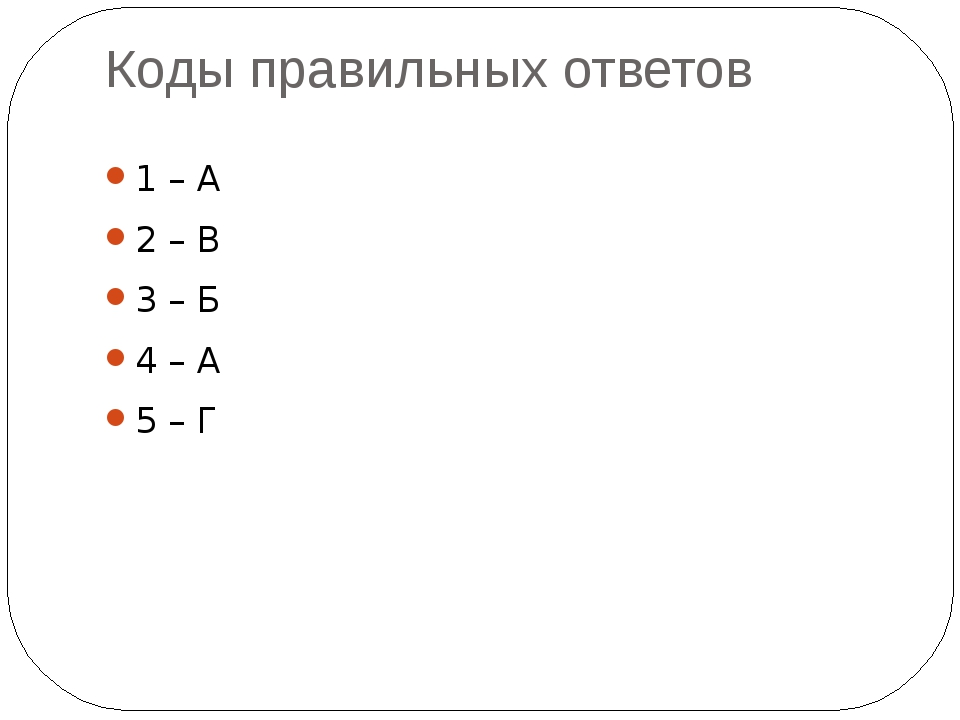 Коды правильных ответов 1 – А 2 – В 3 – Б 4 – А 5 – Г