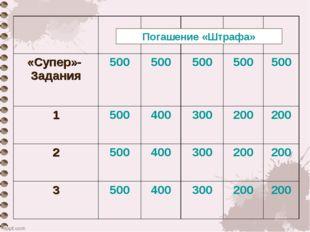 Погашение «Штрафа»  «Супер»- Задания 500500500500500 1500400300