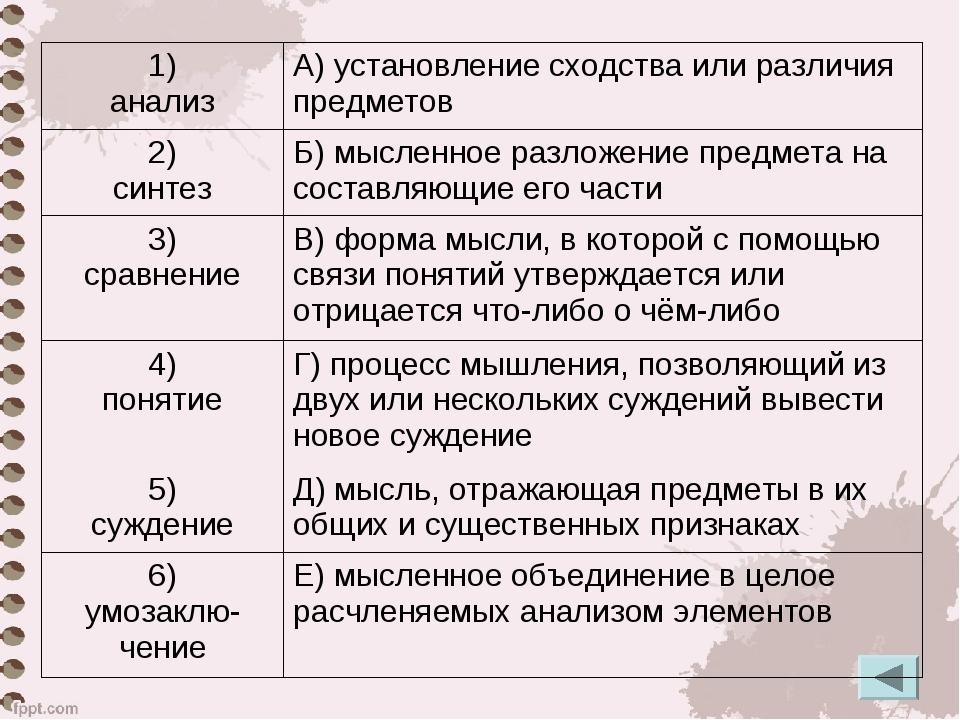 1) анализА) установление сходства или различия предметов 2) синтезБ) мыслен...