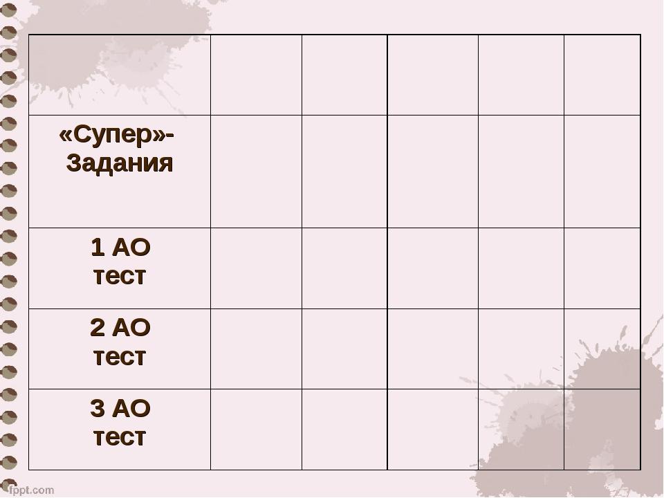 «Супер»- Задания  1 АО тест 2 АО тест 3 АО тест