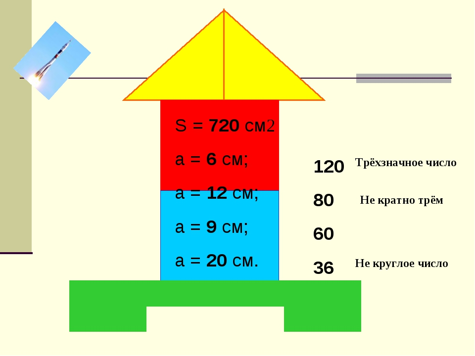 S = 720 см2 a = 6 см; a = 12 см; a = 9 см; a = 20 см. 120 80 60 36 Трёхзначн...