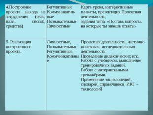 4.Построение проекта выхода из затруднения (цель, план, способ, средства) Ре