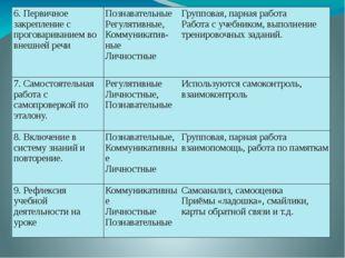 6. Первичное закрепление с проговариванием во внешней речи Познавательные Ре