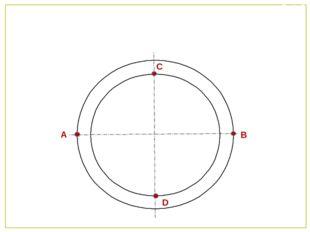 Слайд4 ПОСЛІДОВНІСТЬ ПОБУДОВИ 11 Із центру еліпсу ,точки О, проводять два кон