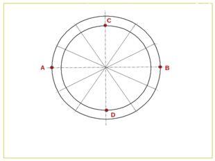 Слайд5 12 Велике коло поділити на 12 рівних частин О 33 Точки поділу поєднати