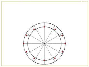 4 З точок поділу, які лежать на великому колі провести вертикальні лінії, а з