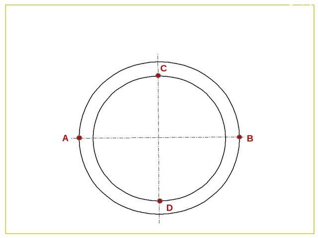 Слайд4 ПОСЛІДОВНІСТЬ ПОБУДОВИ 11 Із центру еліпсу ,точки О, проводять два кон...