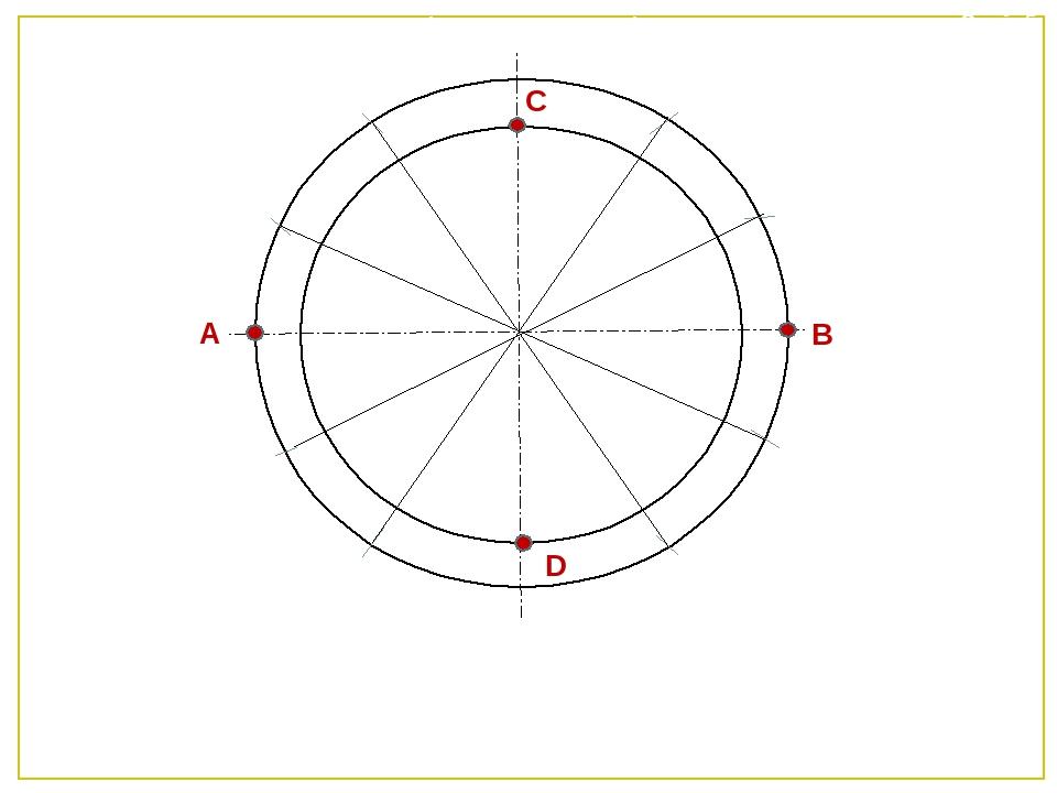 Слайд5 12 Велике коло поділити на 12 рівних частин О 33 Точки поділу поєднати...