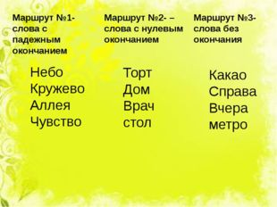 Маршрут №1- слова с падежным окончанием Маршрут №2- – слова с нулевым окончан