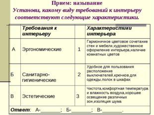 Прием: называние Установи, какому виду требований к интерьеру соответствуют с