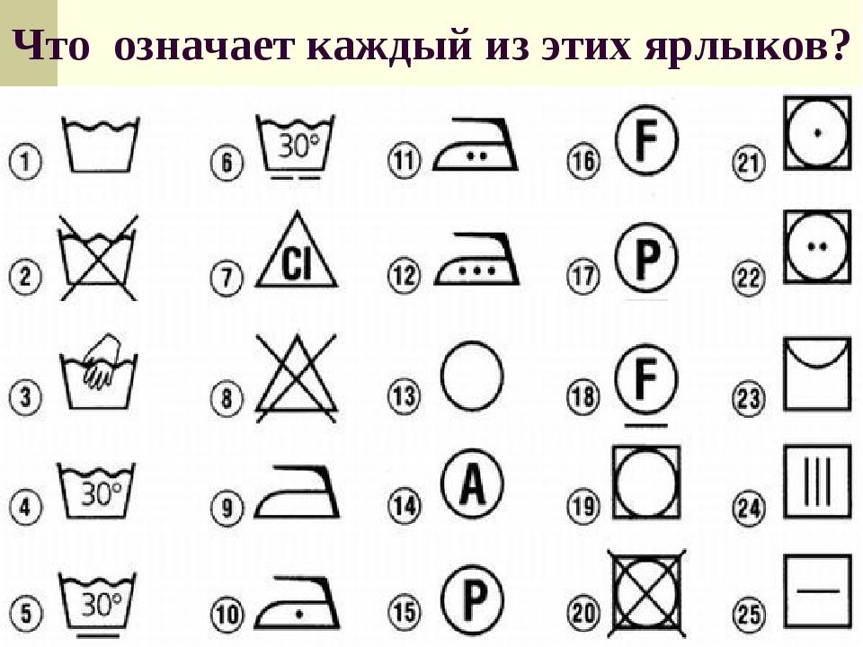 Что означает каждый из этих ярлыков?