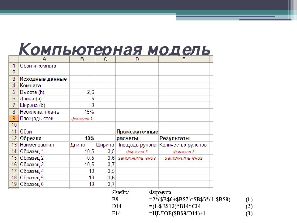 Компьютерная модель Введите формулы в расчетные ячейки. Ячейка Формула  B9 =...