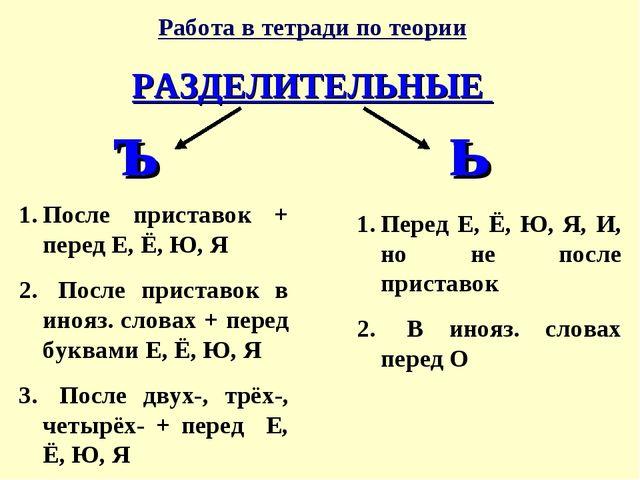 Работа в тетради по теории РАЗДЕЛИТЕЛЬНЫЕ ъ ь После приставок + перед Е, Ё, Ю...