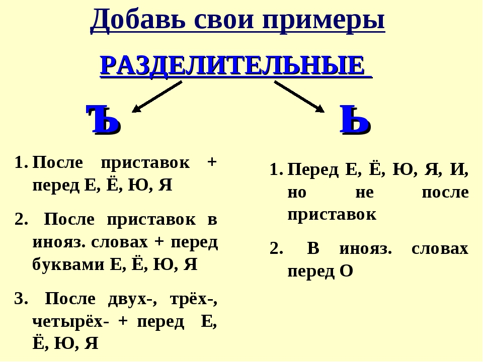 Добавь свои примеры РАЗДЕЛИТЕЛЬНЫЕ ъ ь После приставок + перед Е, Ё, Ю, Я Пос...