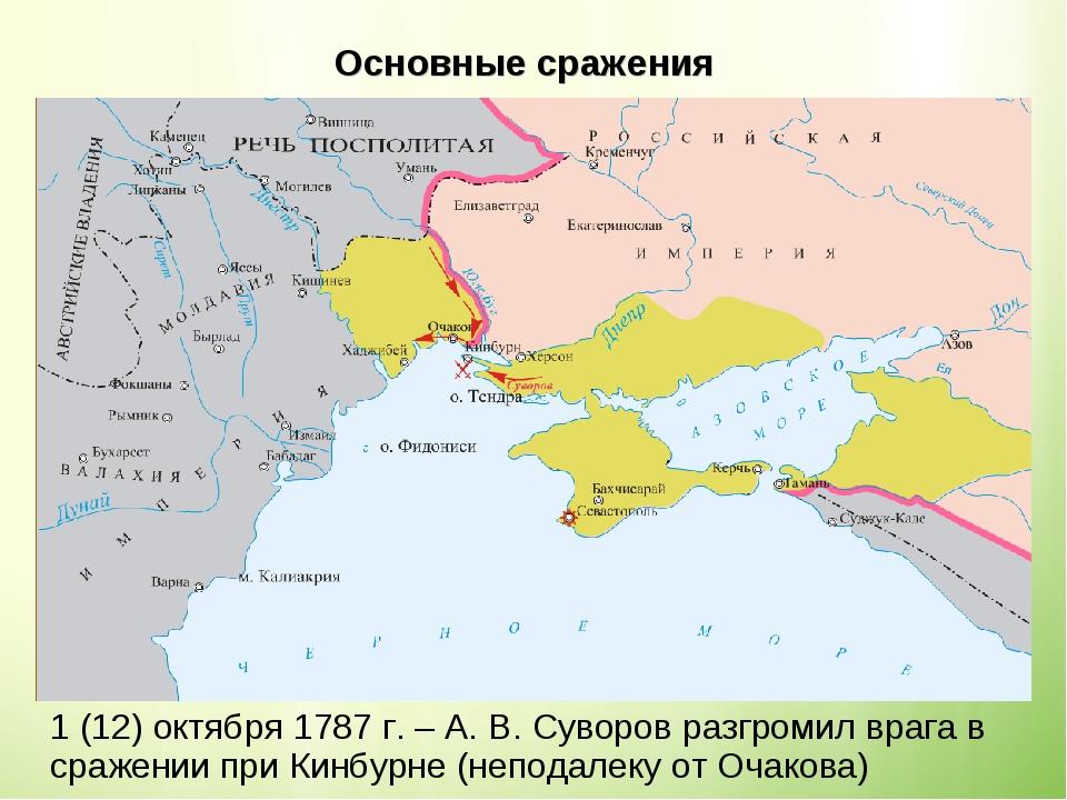 Основные сражения 1(12)октября1787 г. – А. В. Суворов разгромил врага в с...