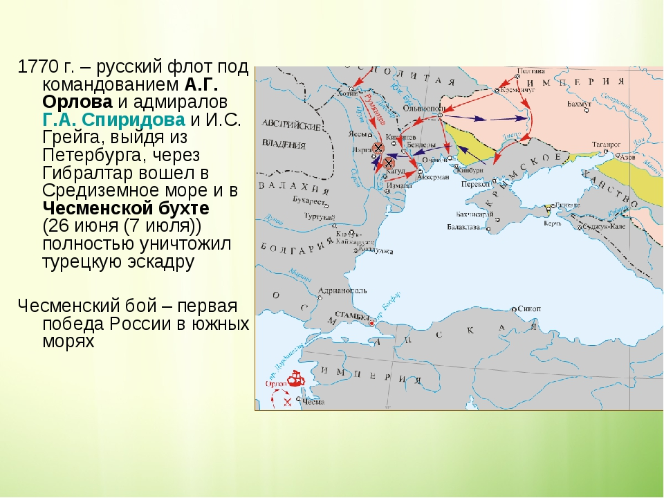 1770 г. – русский флот под командованием А.Г. Орлова и адмиралов Г.А. Спиридо...
