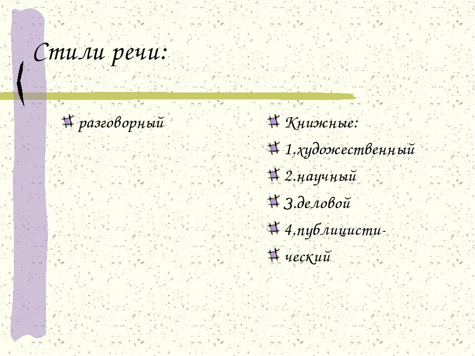 Стили речи: разговорный Книжные: 1.художественный 2.научный З.деловой 4.публи...