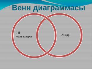 Үй жануарлары Аңдар Венн диаграммасы