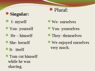 Plural: Singular: I- myself You- yourself He – himself She- herself It- itse