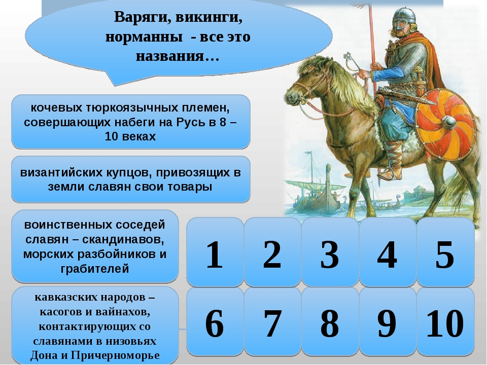 10 5 9 8 7 6 4 3 2 1 Варяги, викинги, норманны - все это названия… кочевых т...