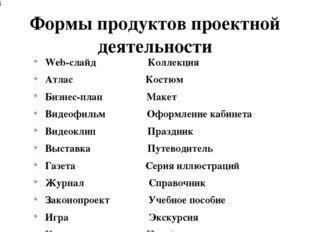 Формы продуктов проектной деятельности Web-слайд Коллекция Атлас Костюм Бизн