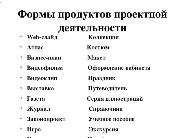 Формы продуктов проектной деятельности Web-слайд Коллекция Атлас Костюм Бизн...