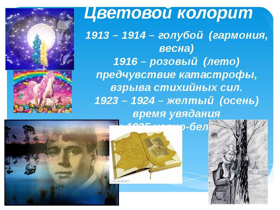 Цветовой колорит 1913 – 1914 – голубой (гармония, весна) 1916 – розовый (лето...